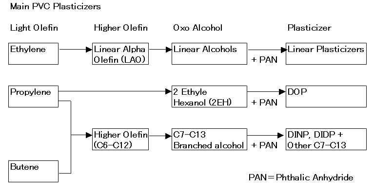 株式会社プランニングネットワーク