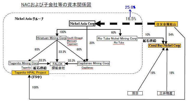 Indeed | 上田産業株式会社の求人 (インディード) - 長野県